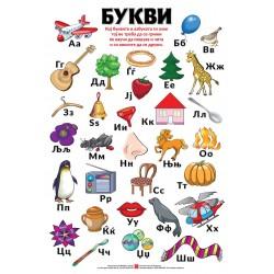 Едукативен постер - Букви